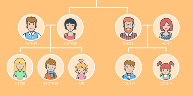An image of family tree showing the picture of relatives.